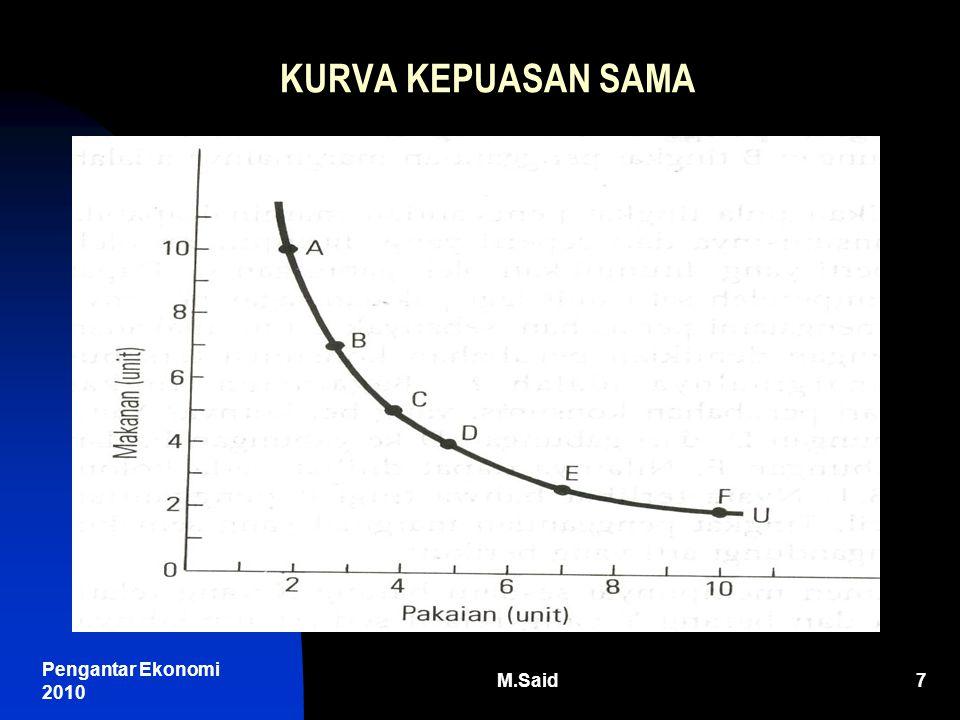 Pengantar Ekonomi 2010 M.Said7 KURVA KEPUASAN SAMA