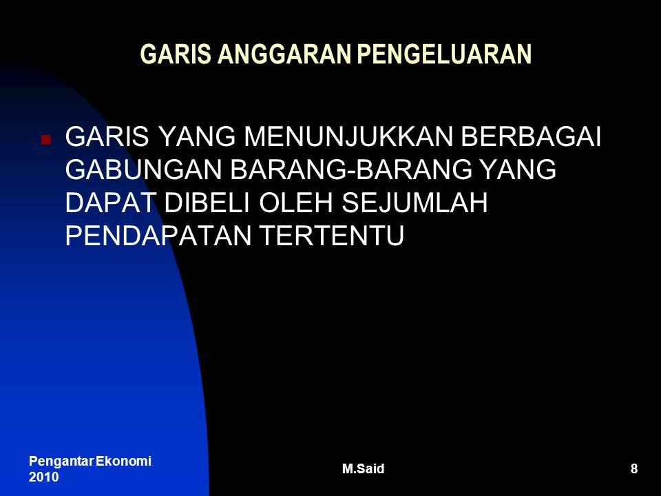 Pengantar Ekonomi 2010 M.Said9 KARAKTERISTIK GARIS ANGGARAN SEPANJANG GARIS, ANGGARAN YANG DIKELUARKAN SAMA BESARNYA WALAUPUN KOMBINASI KEDUA BARANG BERBEDA.