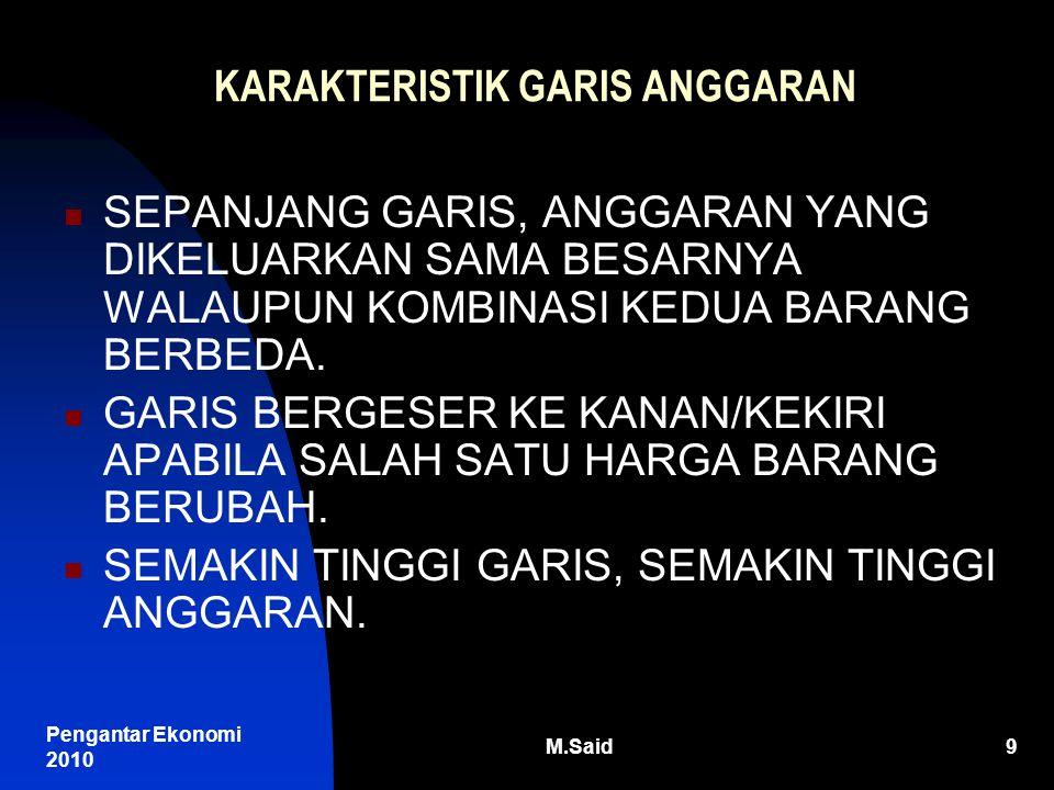Pengantar Ekonomi 2010 M.Said9 KARAKTERISTIK GARIS ANGGARAN SEPANJANG GARIS, ANGGARAN YANG DIKELUARKAN SAMA BESARNYA WALAUPUN KOMBINASI KEDUA BARANG B