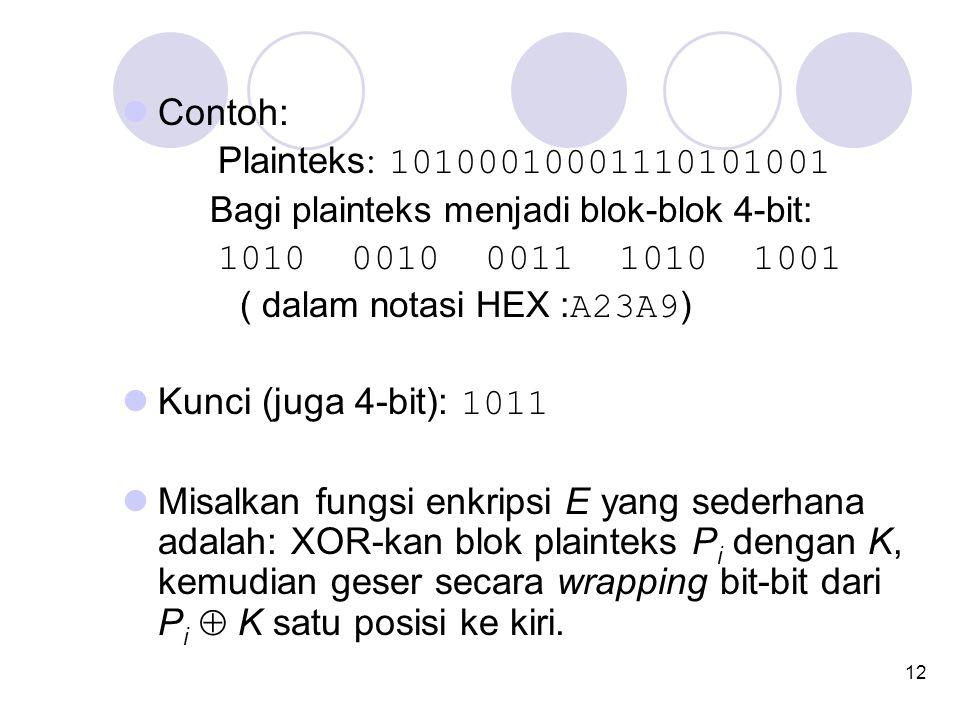 12 Contoh: Plainteks : 10100010001110101001 Bagi plainteks menjadi blok-blok 4-bit: 1010 0010 0011 1010 1001 ( dalam notasi HEX : A23A9 ) Kunci (juga 4-bit): 1011 Misalkan fungsi enkripsi E yang sederhana adalah: XOR-kan blok plainteks P i dengan K, kemudian geser secara wrapping bit-bit dari P i  K satu posisi ke kiri.