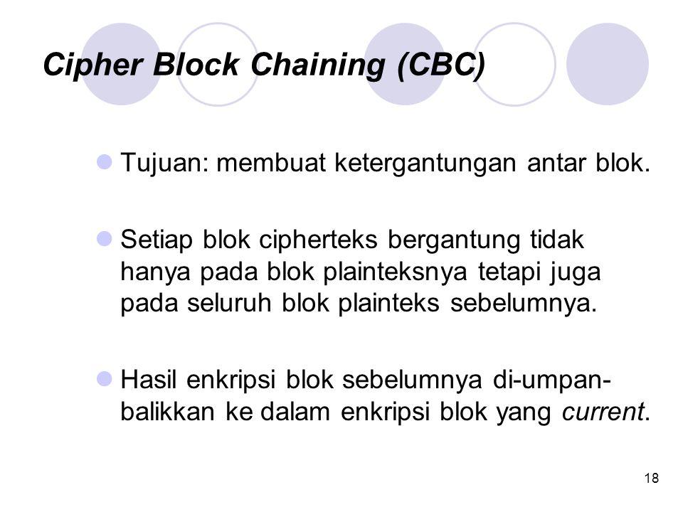 18 Cipher Block Chaining (CBC) Tujuan: membuat ketergantungan antar blok. Setiap blok cipherteks bergantung tidak hanya pada blok plainteksnya tetapi
