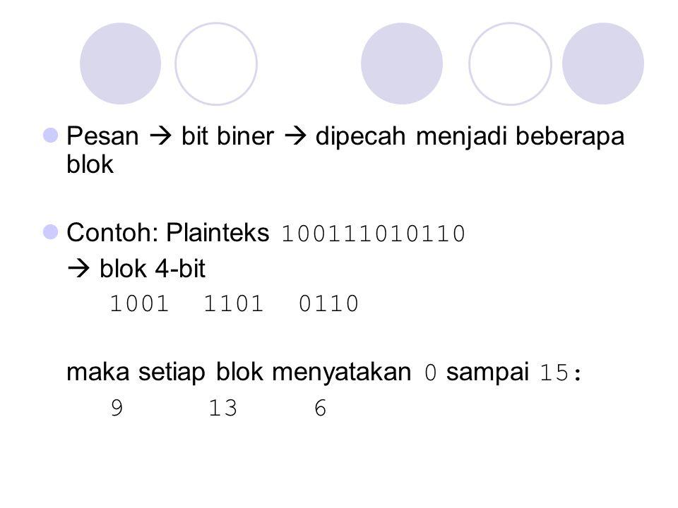 Pesan  bit biner  dipecah menjadi beberapa blok Contoh: Plainteks 100111010110  blok 4-bit 1001 1101 0110 maka setiap blok menyatakan 0 sampai 15: 9 13 6