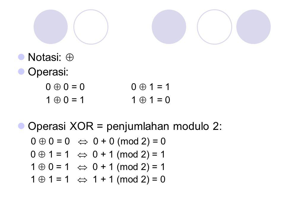Notasi:  Operasi: 0  0 = 00  1 = 1 1  0 = 11  1 = 0 Operasi XOR = penjumlahan modulo 2: 0  0 = 0  0 + 0 (mod 2) = 0 0  1 = 1  0 + 1 (mod 2) = 1 1  0 = 1  0 + 1 (mod 2) = 1 1  1 = 1  1 + 1 (mod 2) = 0