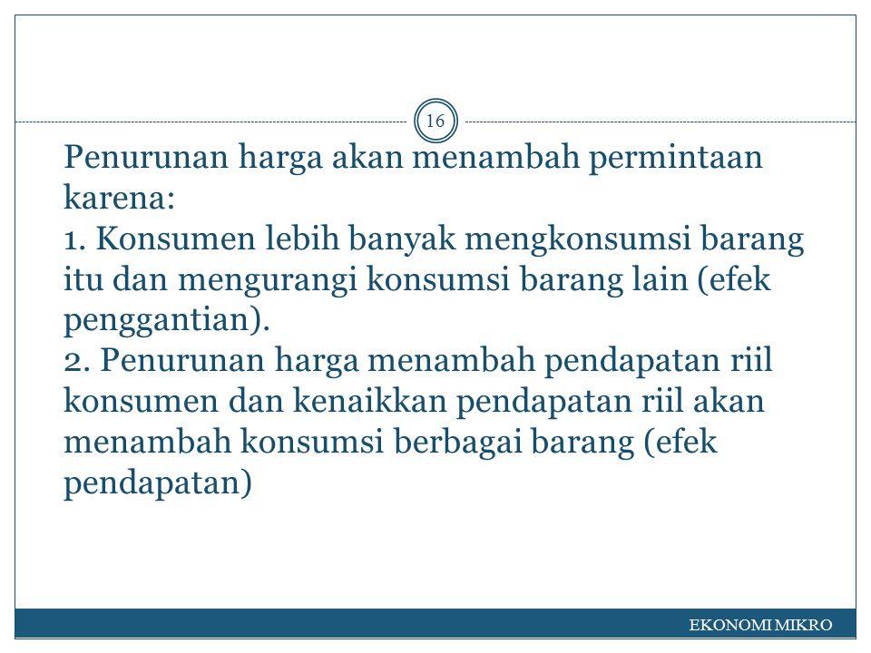Efek Perubahan Pendapatan EKONOMI MIKRO 15 6 9 12