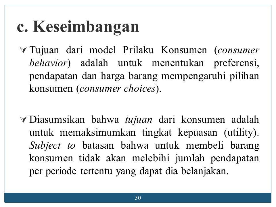 29  Garis AB dibuat dengan mengasumsi fungsi pendapatan dibuat dalam bentuk persamaan yang dalam ilmu ekonomi disebut dengan Budget Line (garis anggaran).