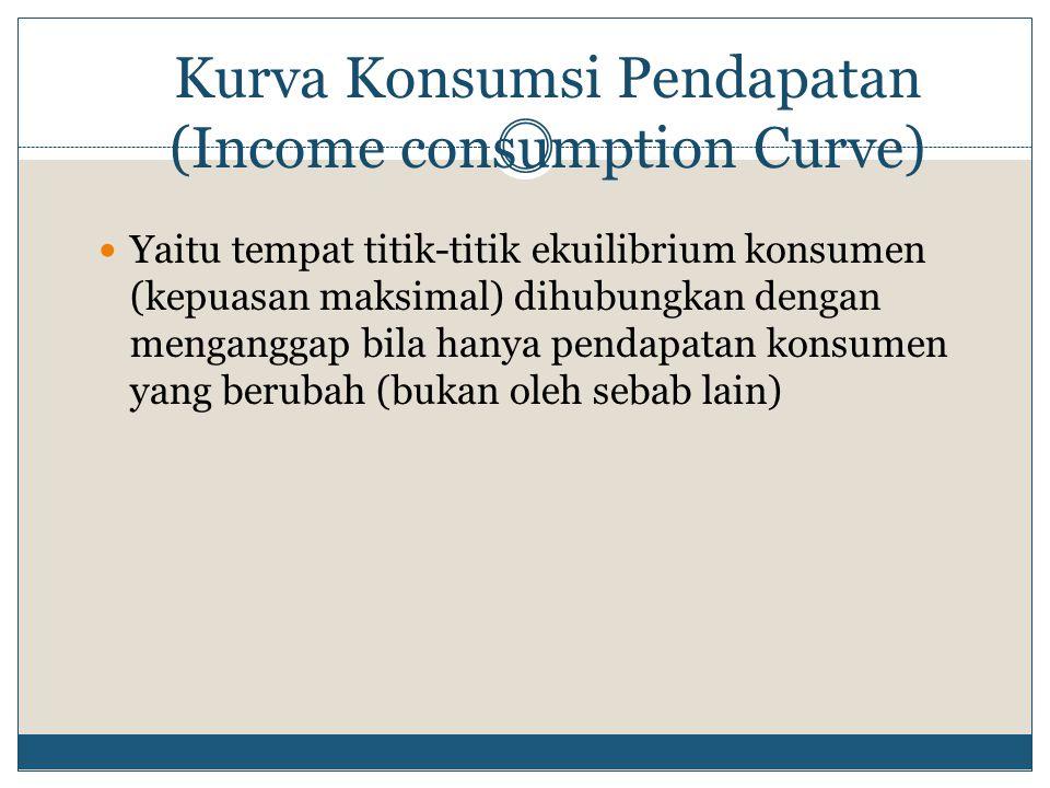 34  Pada umumnya konsumen dalam keadaan seimbang (equilibrium) bila tingkat kemungkinan tertinggi yang ia dapatkan dihadapkan dengan sejumlah pendapatan yang tersedia dan harga barang X dan Y yang berlaku.