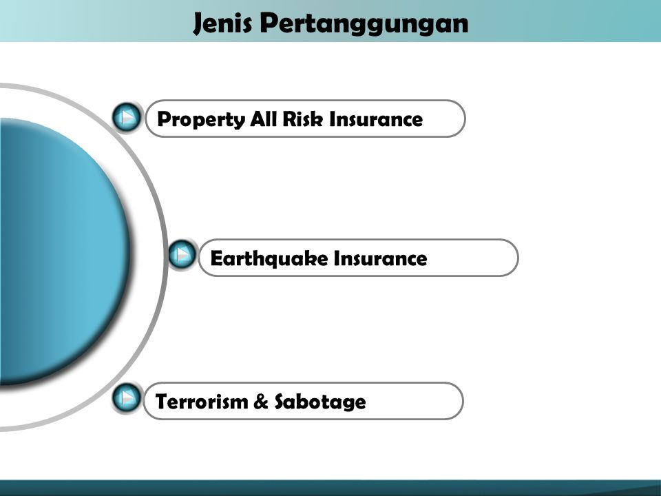 Jenis Pertanggungan Terrorism & Sabotage Earthquake Insurance Property All Risk Insurance