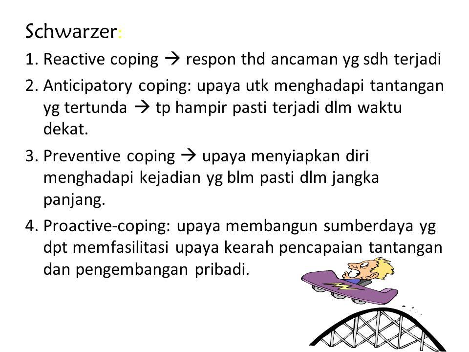 Schwarzer : 1.Reactive coping  respon thd ancaman yg sdh terjadi 2.Anticipatory coping: upaya utk menghadapi tantangan yg tertunda  tp hampir pasti