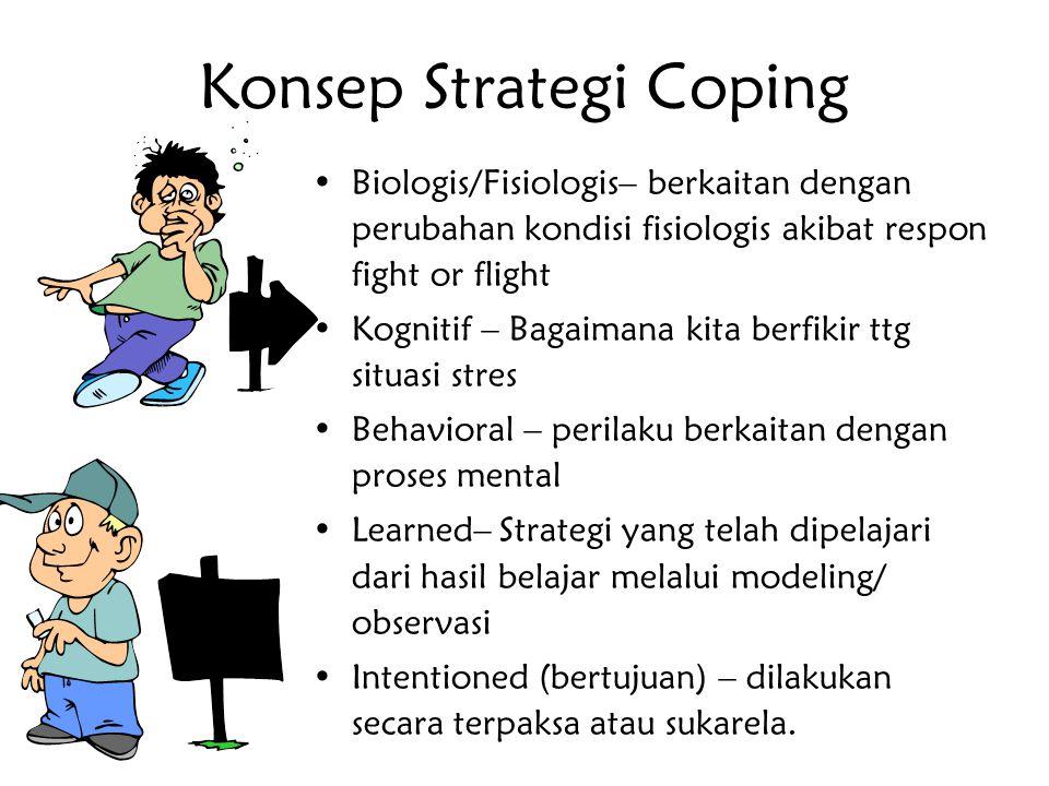 Konsep Strategi Coping Biologis/Fisiologis– berkaitan dengan perubahan kondisi fisiologis akibat respon fight or flight Kognitif – Bagaimana kita berf