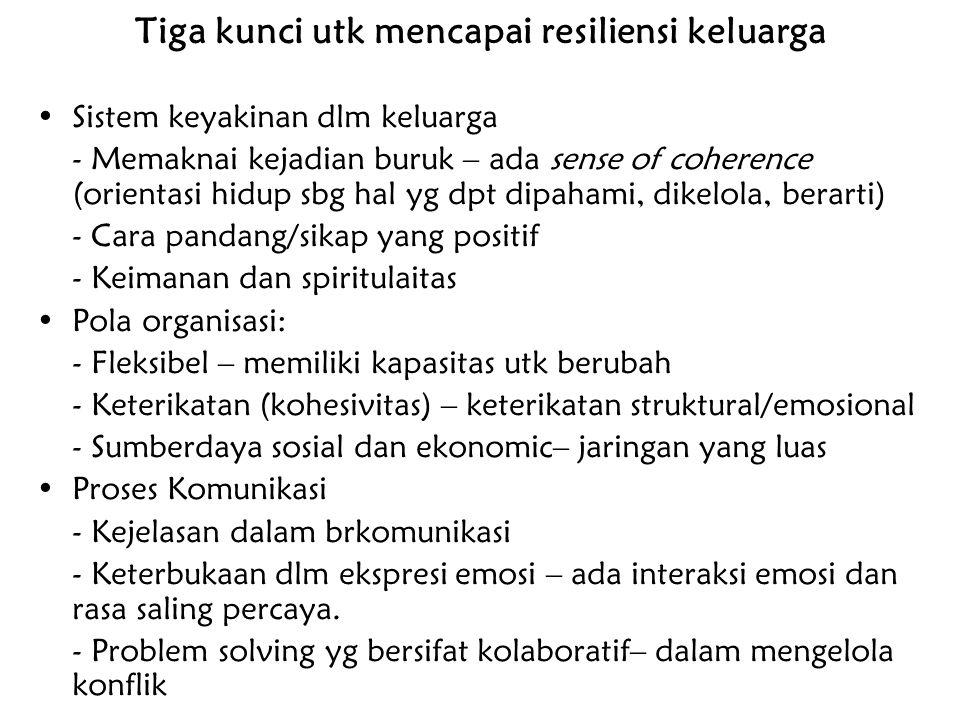 Tiga kunci utk mencapai resiliensi keluarga Sistem keyakinan dlm keluarga - Memaknai kejadian buruk – ada sense of coherence (orientasi hidup sbg hal