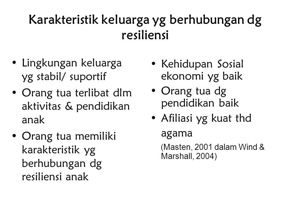 Karakteristik keluarga yg berhubungan dg resiliensi Lingkungan keluarga yg stabil/ suportif Orang tua terlibat dlm aktivitas & pendidikan anak Orang t