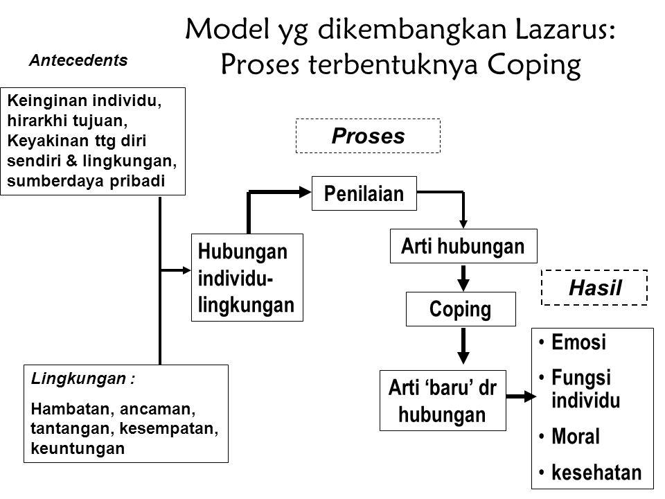 Model yg dikembangkan Lazarus: Proses terbentuknya Coping Keinginan individu, hirarkhi tujuan, Keyakinan ttg diri sendiri & lingkungan, sumberdaya pri