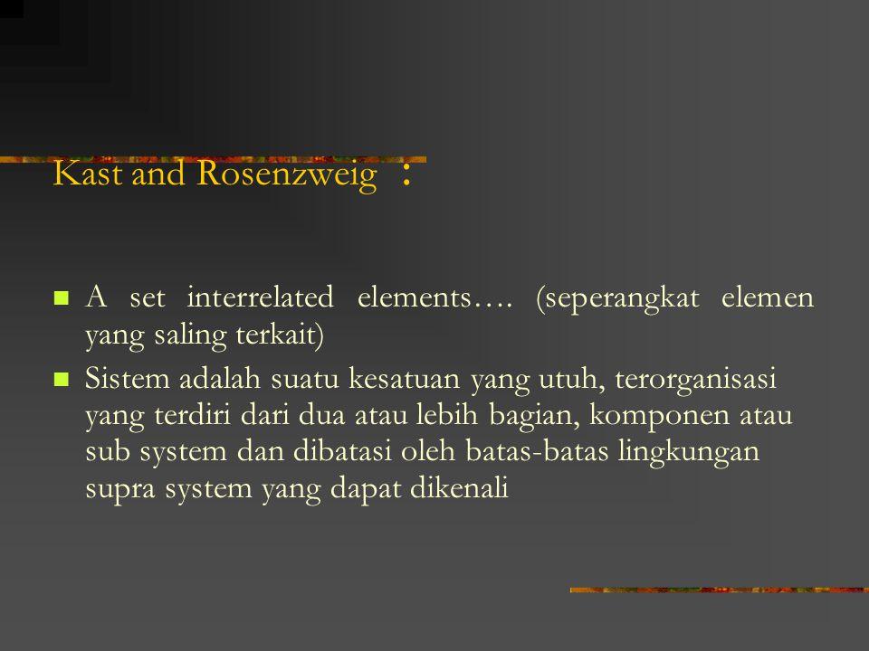 Kast and Rosenzweig : A set interrelated elements…. (seperangkat elemen yang saling terkait) Sistem adalah suatu kesatuan yang utuh, terorganisasi yan