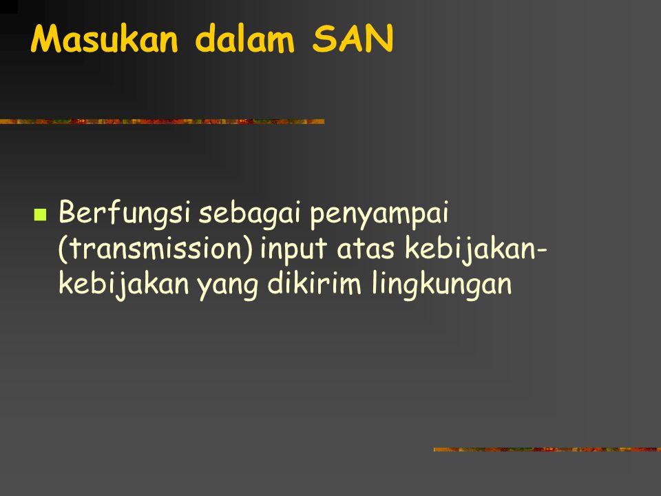 Masukan dalam SAN Berfungsi sebagai penyampai (transmission) input atas kebijakan- kebijakan yang dikirim lingkungan