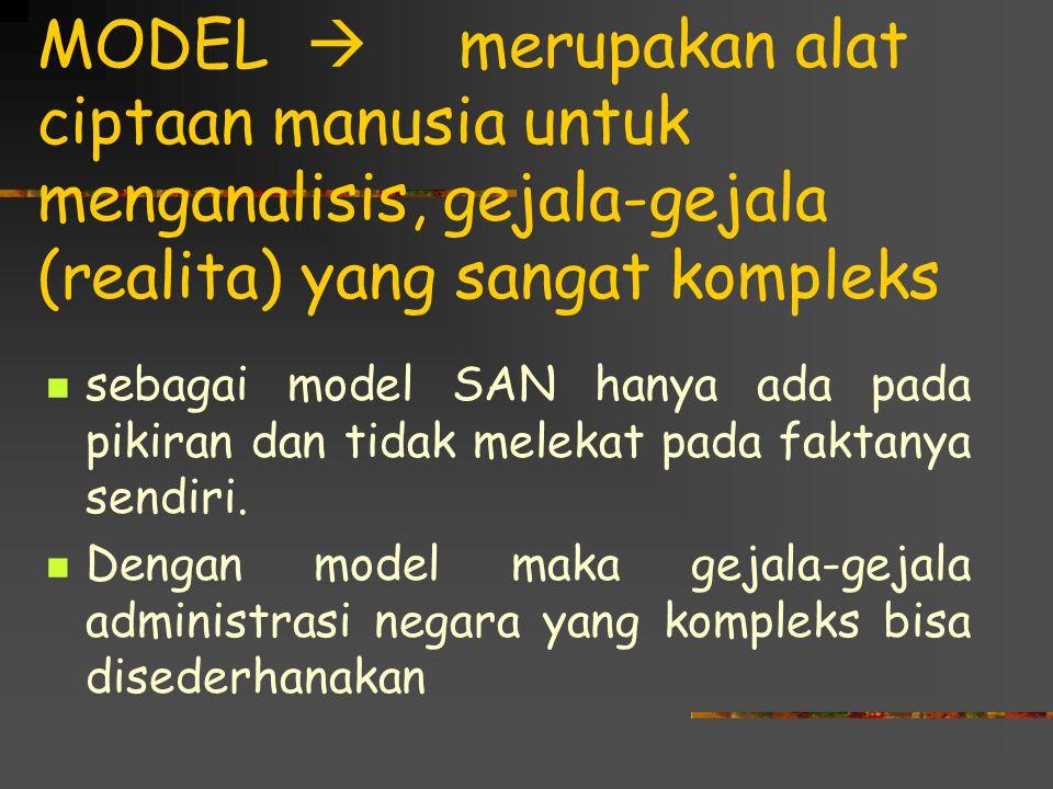 MODEL  merupakan alat ciptaan manusia untuk menganalisis, gejala-gejala (realita) yang sangat kompleks sebagai model SAN hanya ada pada pikiran dan t