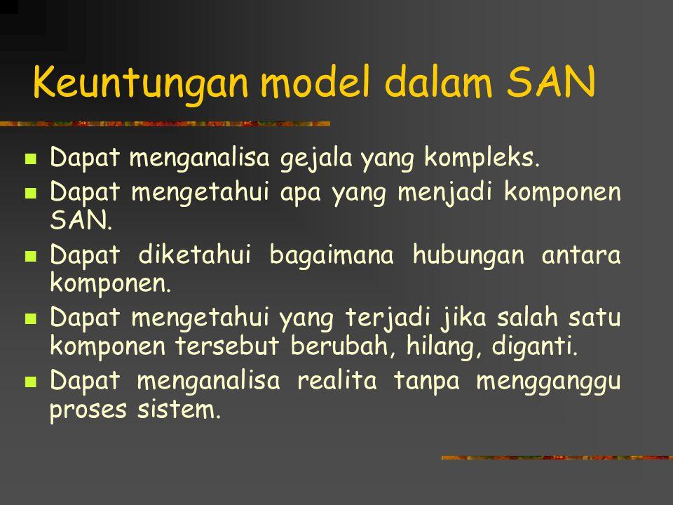Keuntungan model dalam SAN Dapat menganalisa gejala yang kompleks. Dapat mengetahui apa yang menjadi komponen SAN. Dapat diketahui bagaimana hubungan