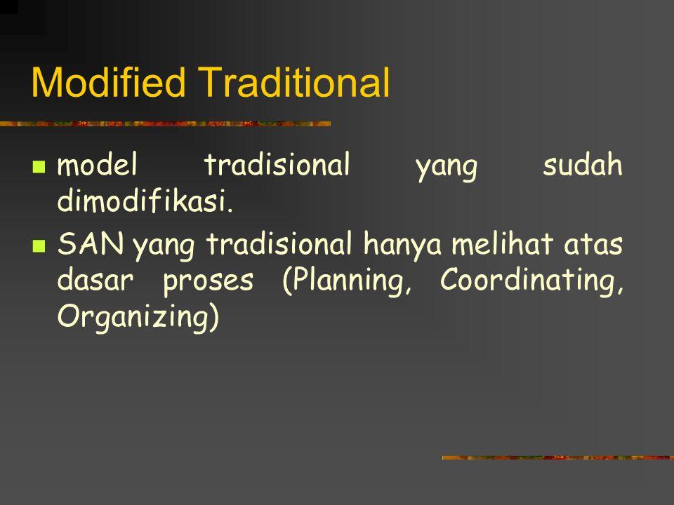 Modified Traditional model tradisional yang sudah dimodifikasi. SAN yang tradisional hanya melihat atas dasar proses (Planning, Coordinating, Organizi