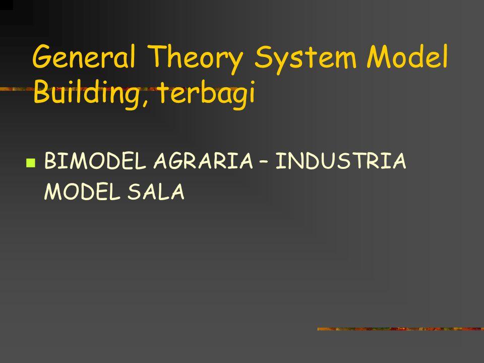 General Theory System Model Building, terbagi BIMODEL AGRARIA – INDUSTRIA MODEL SALA