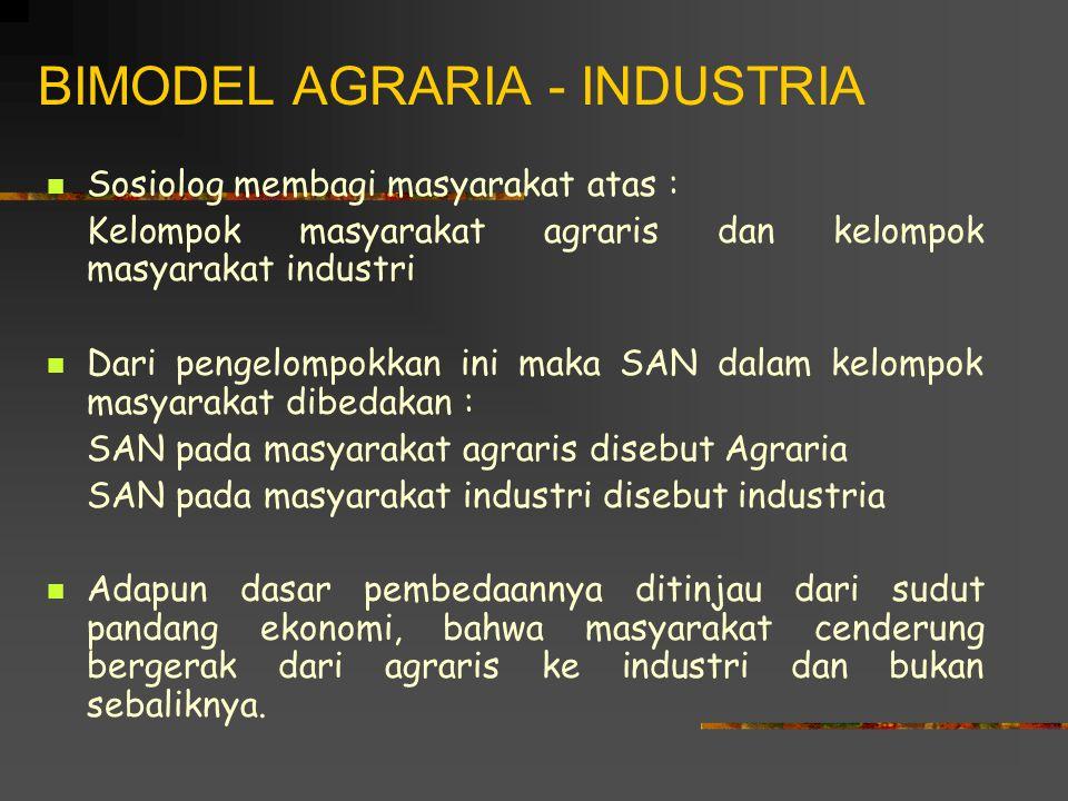 BIMODEL AGRARIA - INDUSTRIA Sosiolog membagi masyarakat atas : Kelompok masyarakat agraris dan kelompok masyarakat industri Dari pengelompokkan ini ma