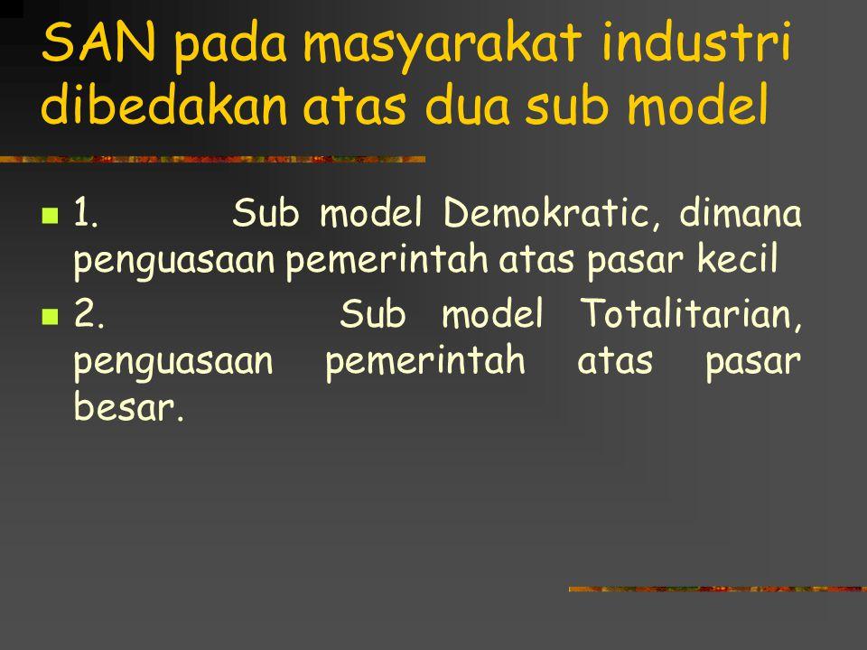 SAN pada masyarakat industri dibedakan atas dua sub model 1. Sub model Demokratic, dimana penguasaan pemerintah atas pasar kecil 2. Sub model Totalita