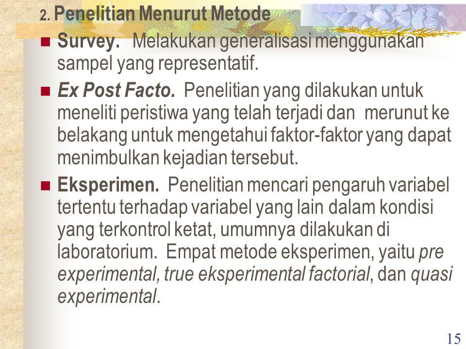 15 2. Penelitian Menurut Metode Survey. Melakukan generalisasi menggunakan sampel yang representatif. Ex Post Facto. Penelitian yang dilakukan untuk m