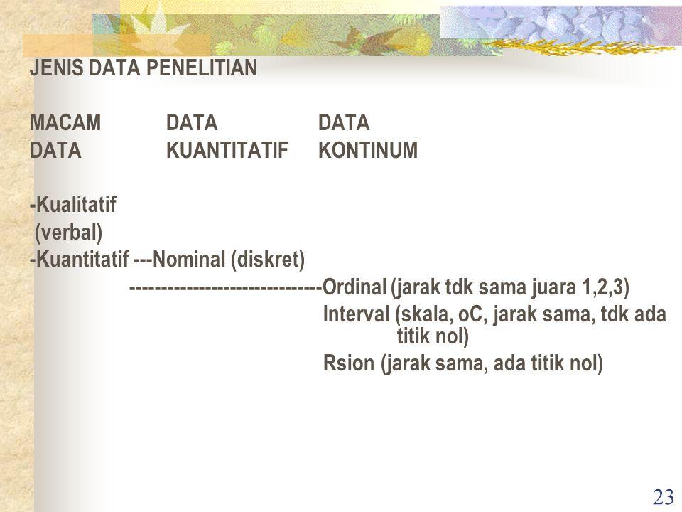 23 JENIS DATA PENELITIAN MACAMDATA DATA DATAKUANTITATIF KONTINUM -Kualitatif (verbal) -Kuantitatif ---Nominal (diskret) -------------------------------Ordinal (jarak tdk sama juara 1,2,3) Interval (skala, oC, jarak sama, tdk ada titik nol) Rsion (jarak sama, ada titik nol)