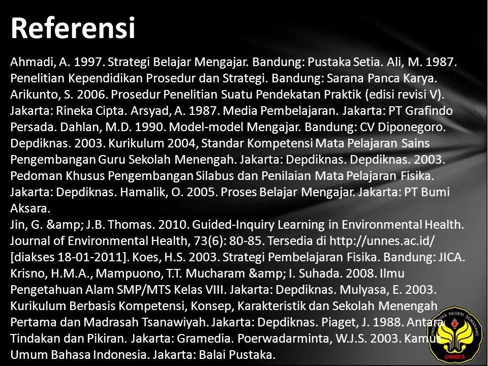 Referensi Ahmadi, A. 1997. Strategi Belajar Mengajar. Bandung: Pustaka Setia. Ali, M. 1987. Penelitian Kependidikan Prosedur dan Strategi. Bandung: Sa