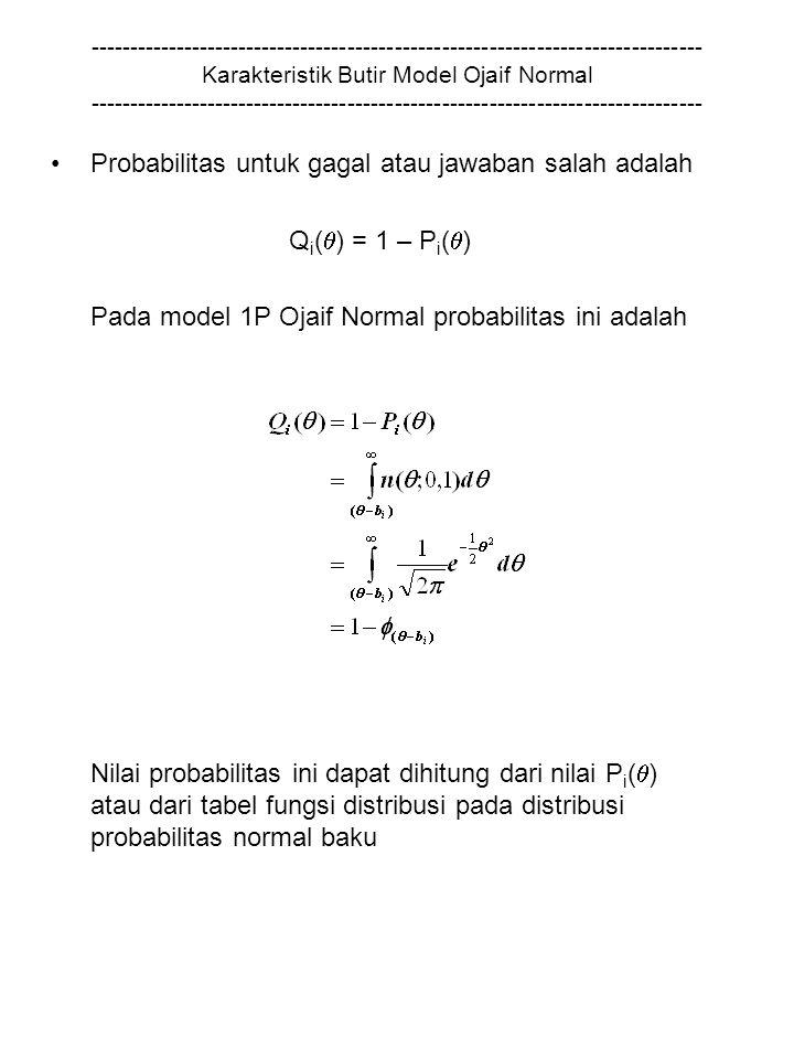 ------------------------------------------------------------------------------ Karakteristik Butir Model Ojaif Normal ------------------------------------------------------------------------------ Probabilitas untuk gagal atau jawaban salah adalah Q i (  ) = 1 – P i (  ) Pada model 1P Ojaif Normal probabilitas ini adalah Nilai probabilitas ini dapat dihitung dari nilai P i (  ) atau dari tabel fungsi distribusi pada distribusi probabilitas normal baku