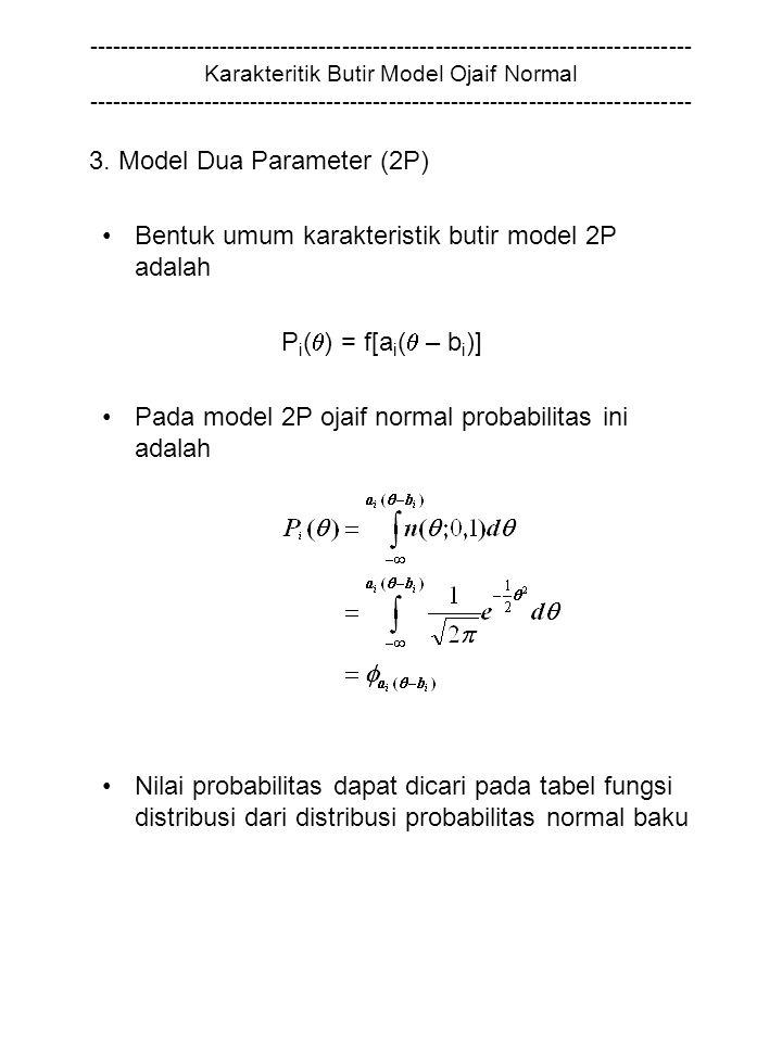 ------------------------------------------------------------------------------ Karakteritik Butir Model Ojaif Normal ------------------------------------------------------------------------------ 3.