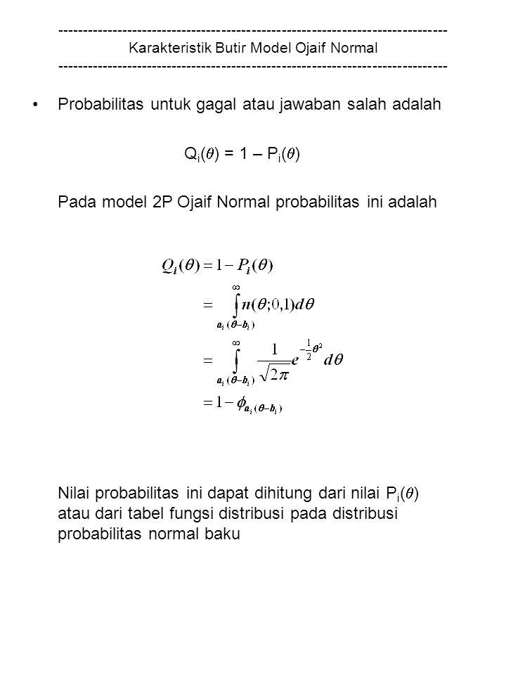 ------------------------------------------------------------------------------ Karakteristik Butir Model Ojaif Normal ------------------------------------------------------------------------------ Probabilitas untuk gagal atau jawaban salah adalah Q i (  ) = 1 – P i (  ) Pada model 2P Ojaif Normal probabilitas ini adalah Nilai probabilitas ini dapat dihitung dari nilai P i (  ) atau dari tabel fungsi distribusi pada distribusi probabilitas normal baku