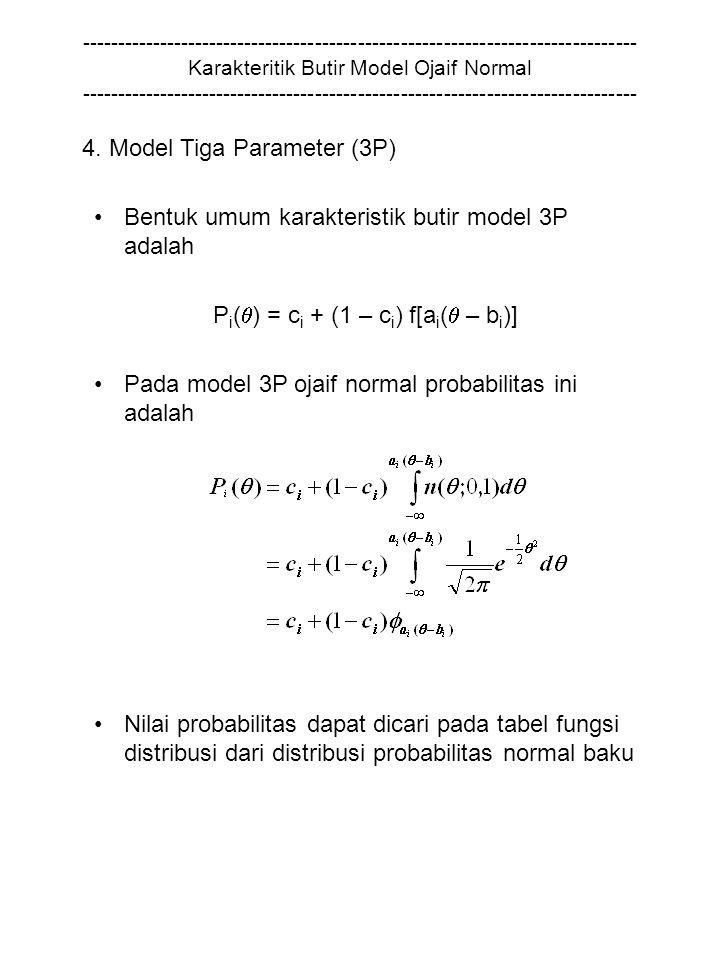 ------------------------------------------------------------------------------ Karakteritik Butir Model Ojaif Normal ------------------------------------------------------------------------------ 4.