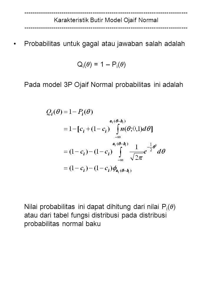------------------------------------------------------------------------------ Karakteristik Butir Model Ojaif Normal ------------------------------------------------------------------------------ Probabilitas untuk gagal atau jawaban salah adalah Q i (  ) = 1 – P i (  ) Pada model 3P Ojaif Normal probabilitas ini adalah Nilai probabilitas ini dapat dihitung dari nilai P i (  ) atau dari tabel fungsi distribusi pada distribusi probabilitas normal baku