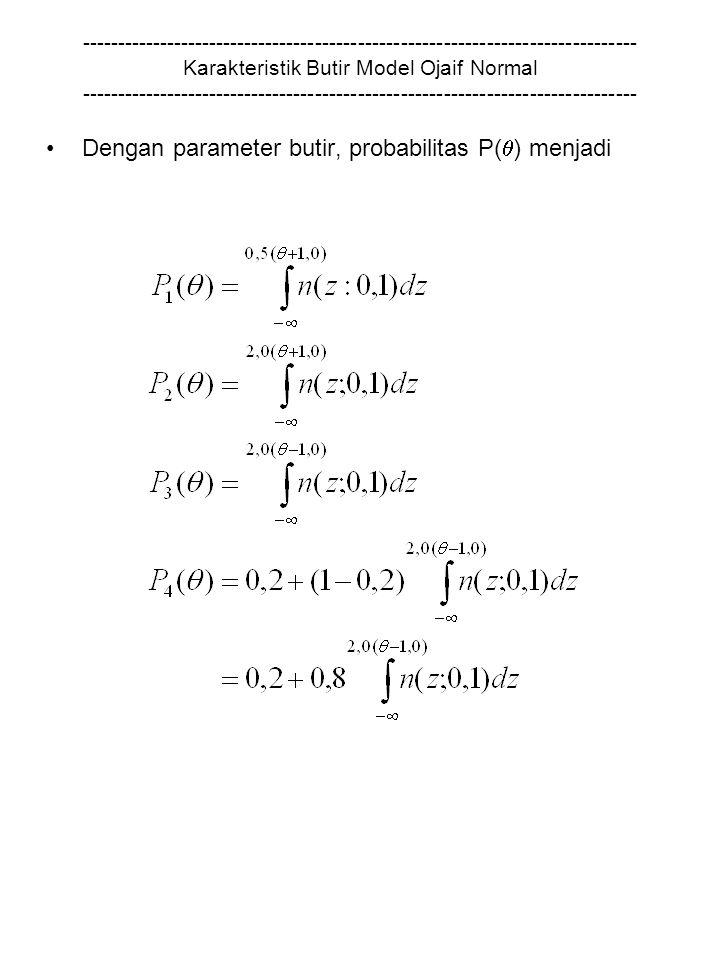 ------------------------------------------------------------------------------ Karakteristik Butir Model Ojaif Normal ------------------------------------------------------------------------------ Dengan parameter butir, probabilitas P(  ) menjadi