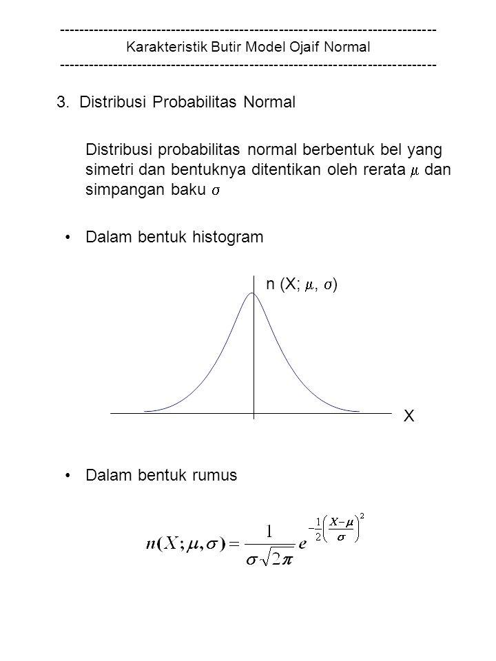 ----------------------------------------------------------------------------- Karakteristik Butir Model Ojaif Normal ----------------------------------------------------------------------------- 3.
