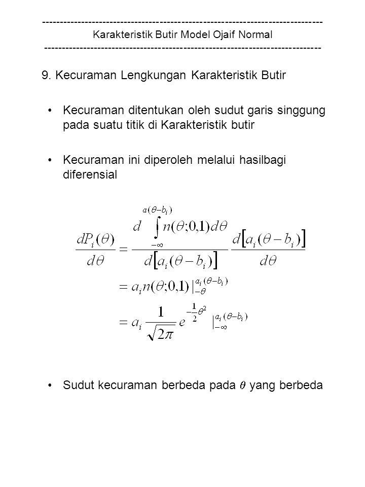 ------------------------------------------------------------------------------ Karakteristik Butir Model Ojaif Normal ----------------------------------------------------------------------------- 9.