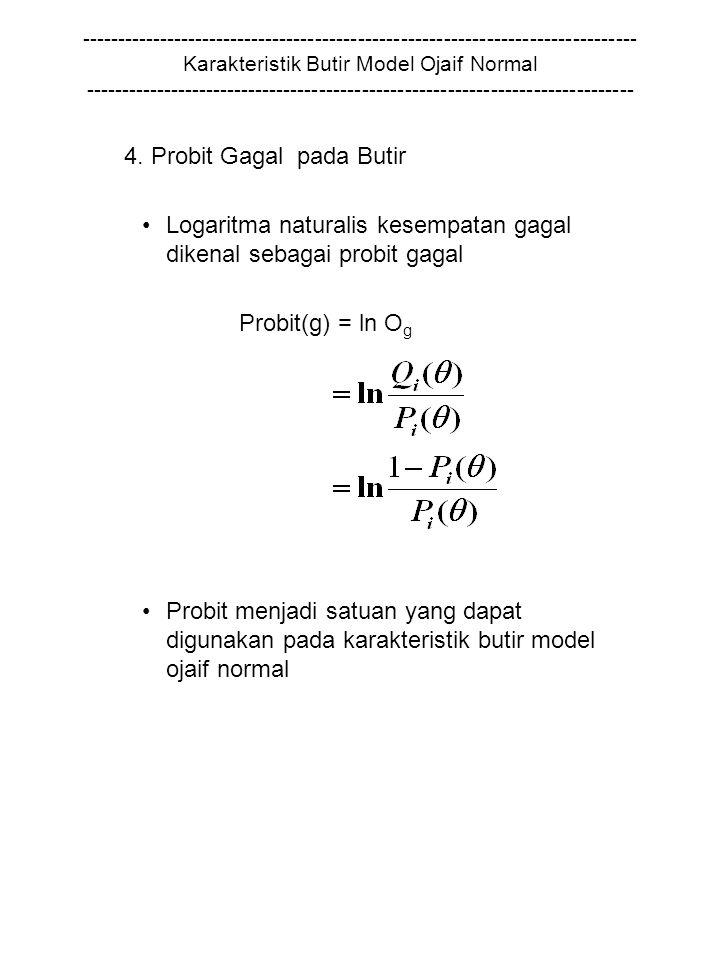 ------------------------------------------------------------------------------ Karakteristik Butir Model Ojaif Normal ----------------------------------------------------------------------------- 4.