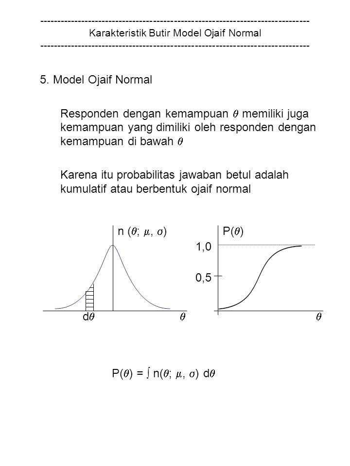 ------------------------------------------------------------------------------ Karakteristik Butir Model Ojaif Normal ------------------------------------------------------------------------------ 5.