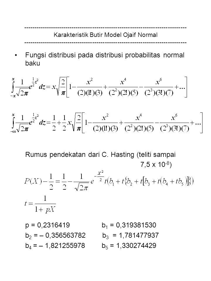------------------------------------------------------------------------------ Karakteristik Butir Model Ojaif Normal ------------------------------------------------------------------------------ Fungsi distribusi pada distribusi probabilitas normal baku Rumus pendekatan dari C.