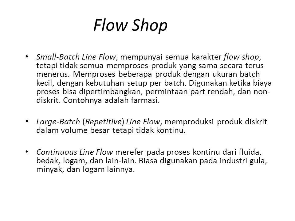 Small-Batch Line Flow, mempunyai semua karakter flow shop, tetapi tidak semua memproses produk yang sama secara terus menerus. Memproses beberapa prod