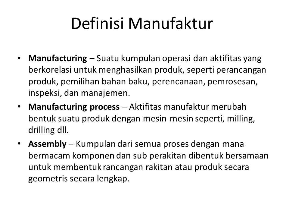 Definisi Manufaktur Manufacturing – Suatu kumpulan operasi dan aktifitas yang berkorelasi untuk menghasilkan produk, seperti perancangan produk, pemil