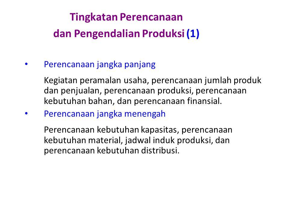 Tingkatan Perencanaan dan Pengendalian Produksi (1) Perencanaan jangka panjang Kegiatan peramalan usaha, perencanaan jumlah produk dan penjualan, pere