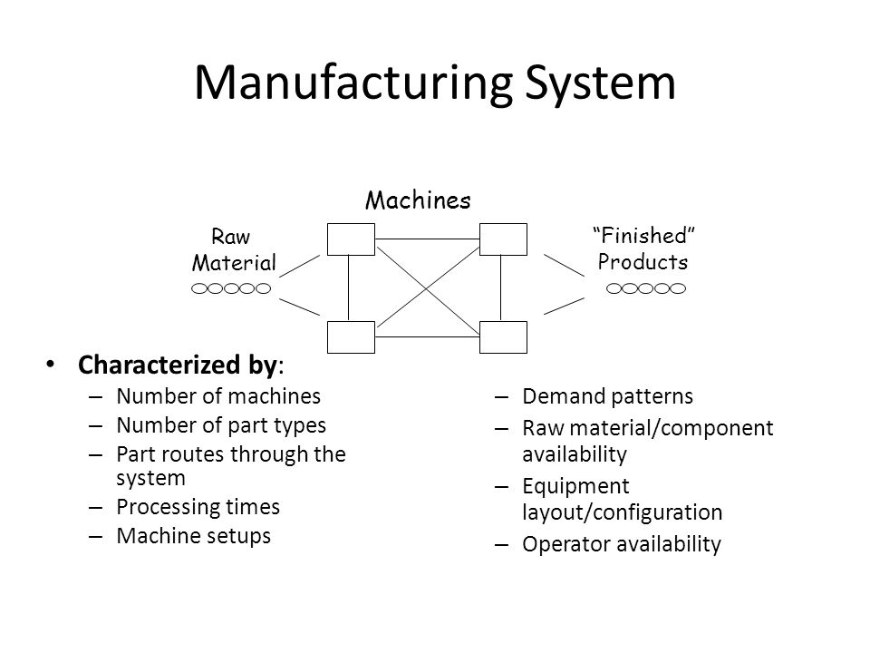 Manufacturing System Interested in: – Lead time for products – Cost of processing Decisions include: – System configuration – Scheduling methods Machines Raw Material Finished Products