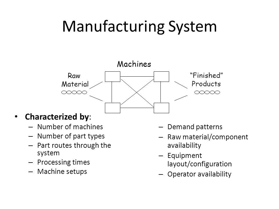 Produksi batch Ukuran lot produksi adalah medium, Tujuan: untuk memenuhi kebutuhan konsumen terhadap produk-produk yang diperlukan secara kontinu, Peralatan umumnya mempunyai fungsi umum tetapi dirancang untuk tingkat produksi yang tinggi.