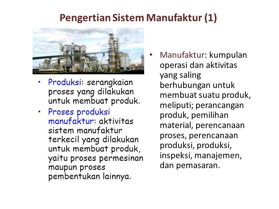Pengertian Sistem Manufaktur (1) Manufaktur: kumpulan operasi dan aktivitas yang saling berhubungan untuk membuat suatu produk, meliputi; perancangan