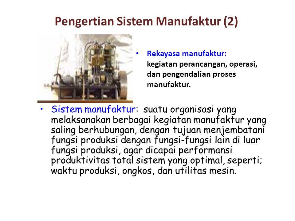 Pengertian Sistem Manufaktur (2) Rekayasa manufaktur: kegiatan perancangan, operasi, dan pengendalian proses manufaktur. Sistem manufaktur: suatu orga