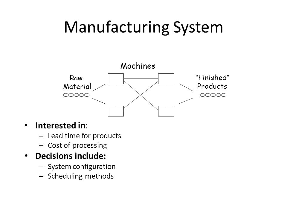Manufacturing System Interested in: – Lead time for products – Cost of processing Decisions include: – System configuration – Scheduling methods Machi