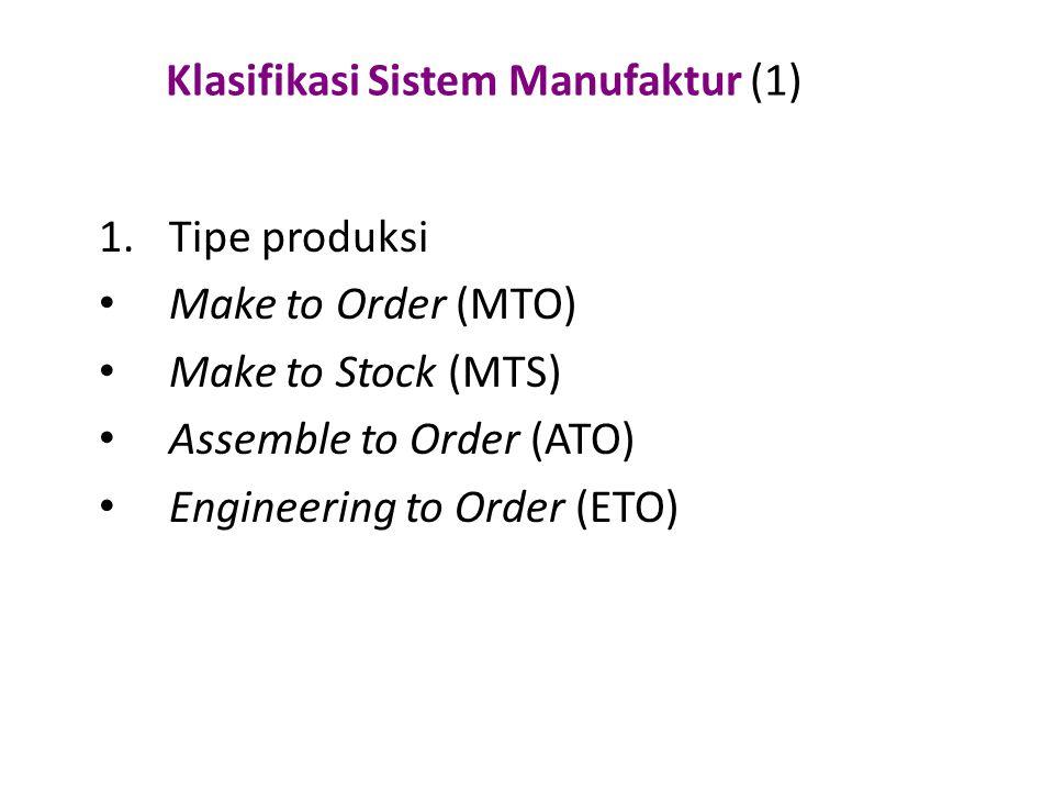 MAKE TO ORDER Make To Order Make To Order adalah pola produksi yang dilakukan berdasarkan jumlah pesanan konsumen dan berdasar waktu yang telah ditentukan.