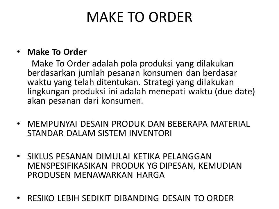 MAKE TO ORDER Make To Order Make To Order adalah pola produksi yang dilakukan berdasarkan jumlah pesanan konsumen dan berdasar waktu yang telah ditent