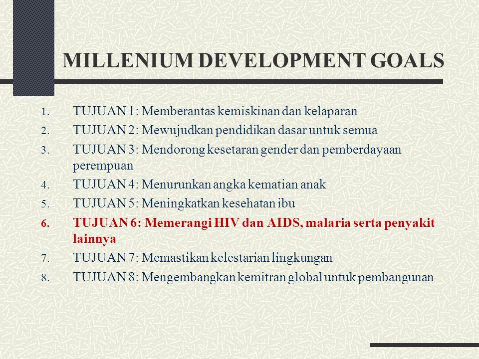 MILLENIUM DEVELOPMENT GOALS 1. TUJUAN 1: Memberantas kemiskinan dan kelaparan 2. TUJUAN 2: Mewujudkan pendidikan dasar untuk semua 3. TUJUAN 3: Mendor