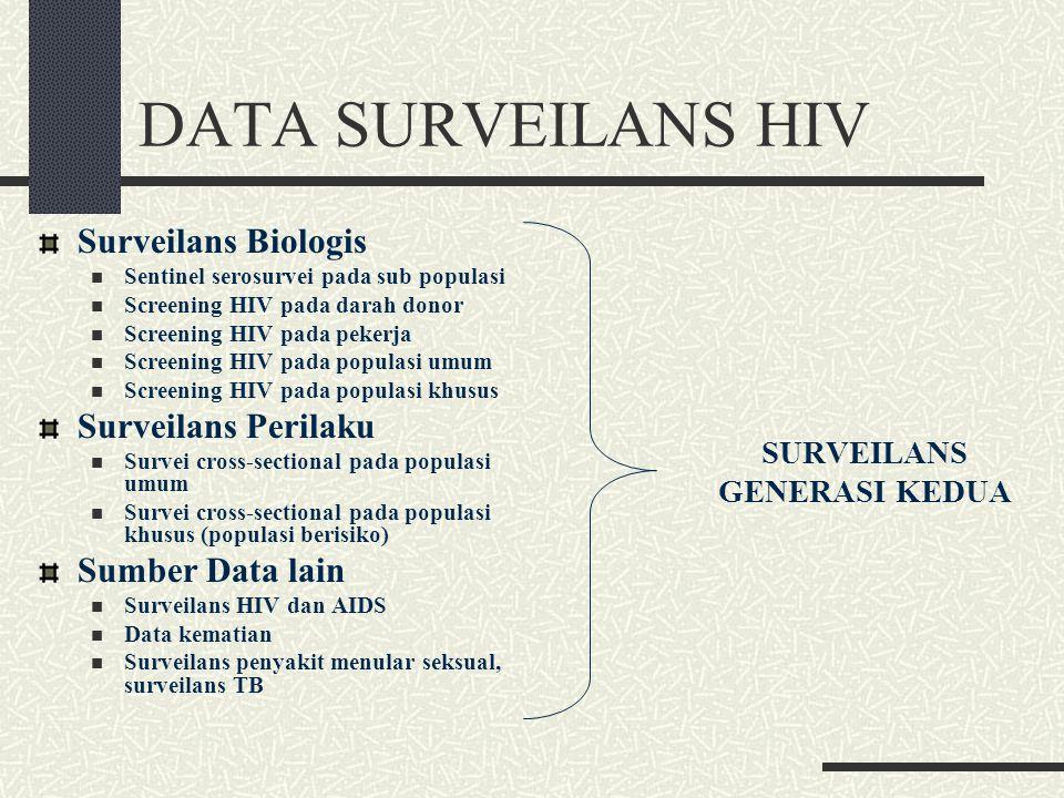 DATA SURVEILANS HIV Surveilans Biologis Sentinel serosurvei pada sub populasi Screening HIV pada darah donor Screening HIV pada pekerja Screening HIV
